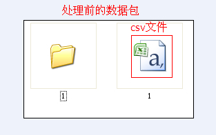 淘宝助理导出CSV文件,导入另外一个店铺如何操作?